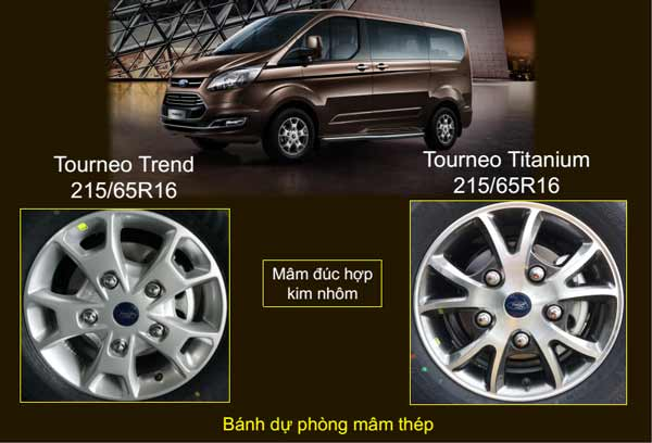 Ford Tourneo Lazang